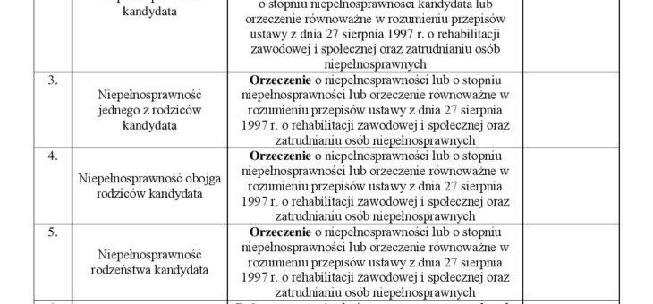 Zgłoszenie ucznia do klasy pierwszej publicznej szkoły podstawowej oraz do oddziału rocznego przygotowania przedszkolnego w Zespole Szkół i Placówek Oświatowych w Bolewicach w Roku Szkolnym 2020/2021